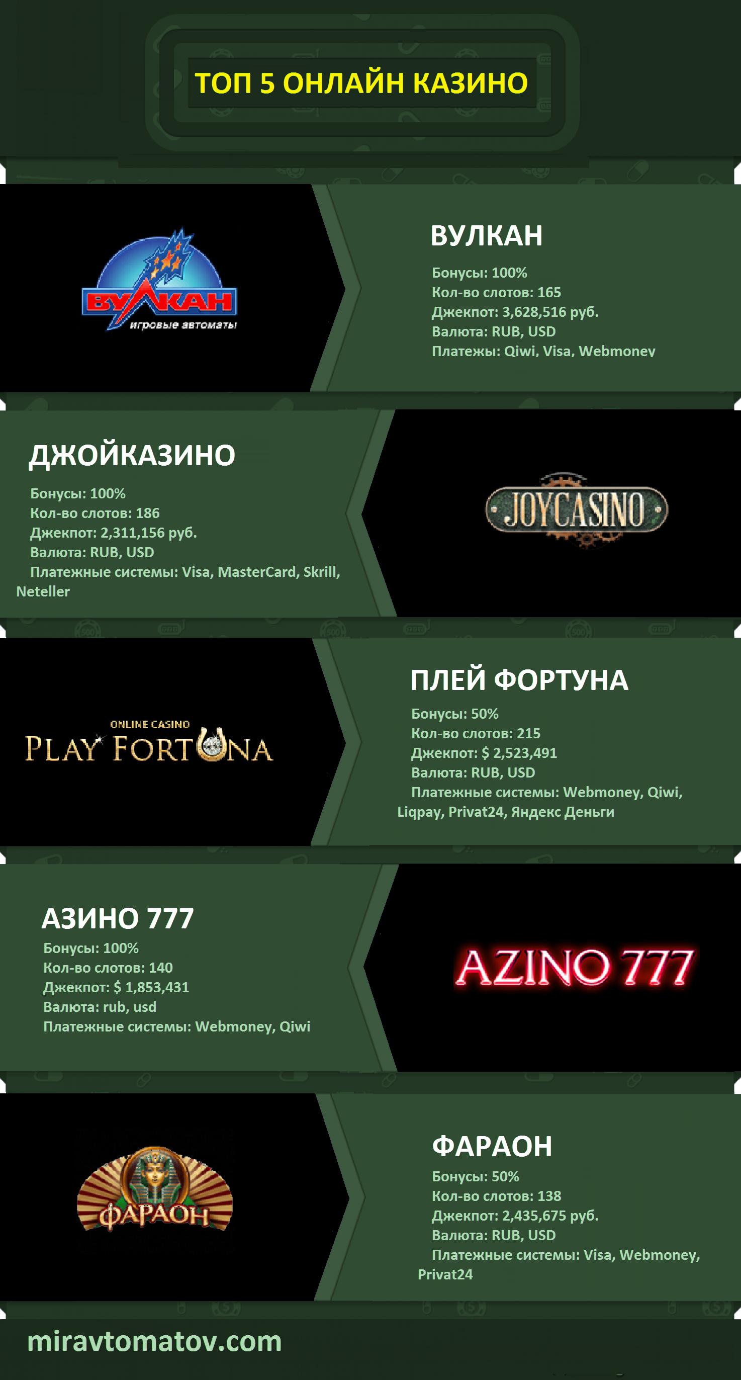 Бесплатные игровые автоматы на телеф