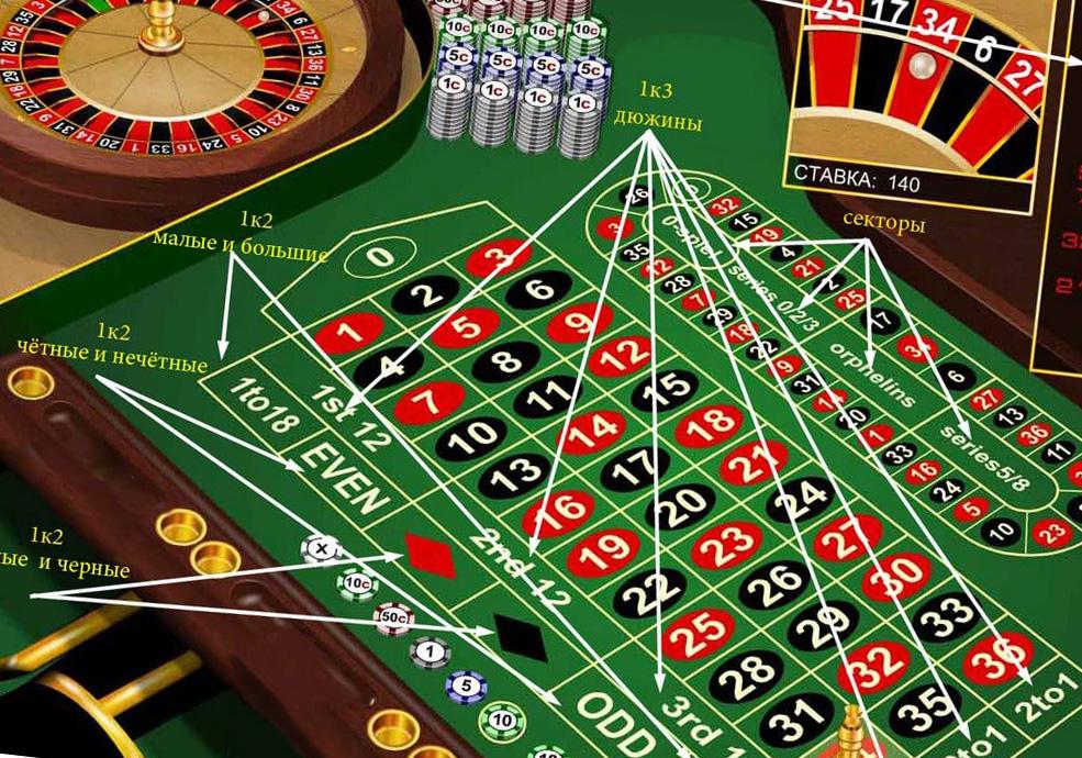 Секреты и как надо пользываться комбинациями на игровые автоматы адмирал играть в карты игры бесплатно скачать через торрент