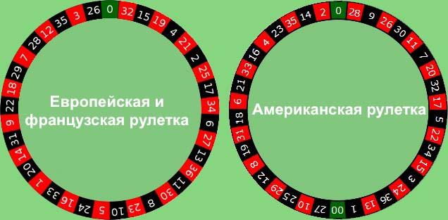 В украине ввели мораторий на игровые автоматы